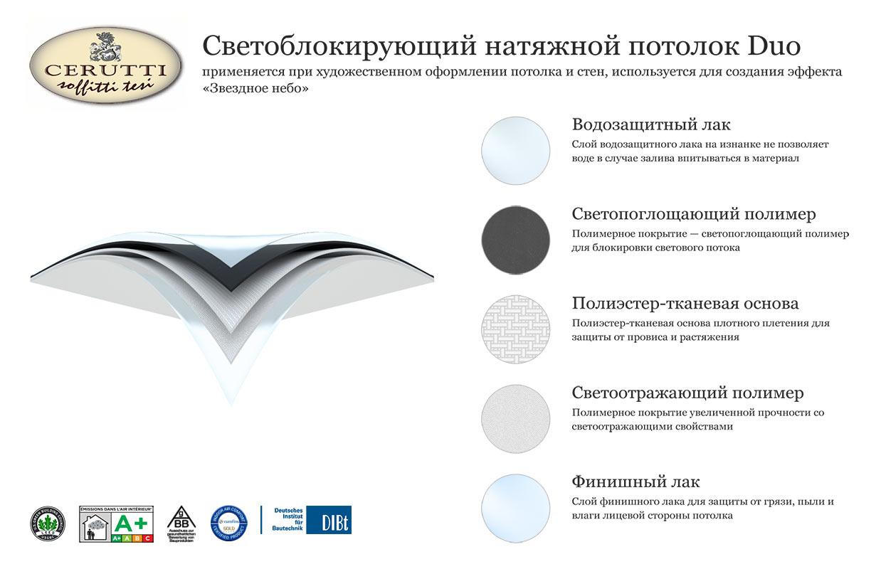 Тканевые широкоформатные натяжные потолки Cerutti в Екатеринбурге